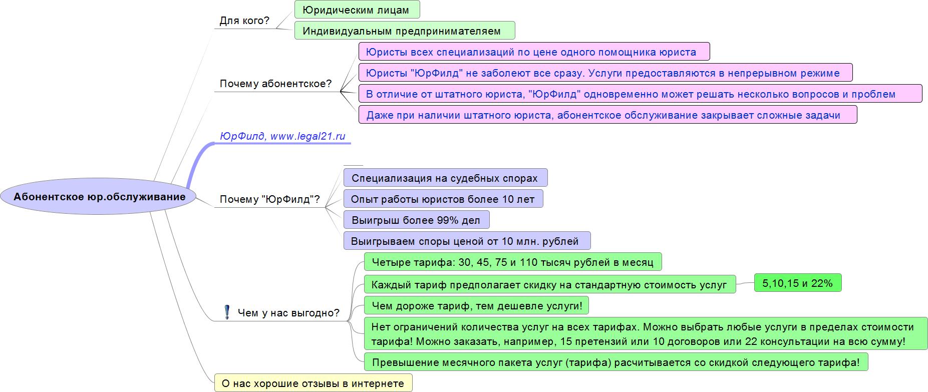 Предлагаем абонентское юридическое обслуживание клиентов из Москвы